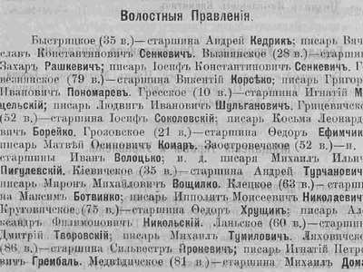 Kletsk authority members are mentioned in 1899 address book